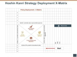 Hoshin Kanri Strategy Deployment X Matrix Resources M1123 Ppt Powerpoint Presentation Gallery Outfit