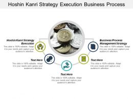 Hoshin Kanri Strategy Execution Business Process Management Strategy Cpb