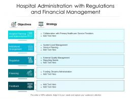 Hospital Administration With Regulations And Financial Management