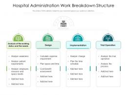 Hospital Administration Work Breakdown Structure