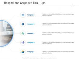 Hospital And Corporate Ties Ups Healthcare Management System Ppt Inspiration Elements