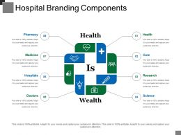 Hospital Branding Components Good Ppt Example