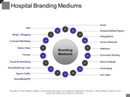 Hospital Branding Mediums Powerpoint Guide