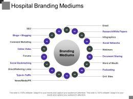 hospital_branding_mediums_powerpoint_guide_Slide01