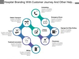 Hospital Branding With Customer Journey And Other Help Facilities