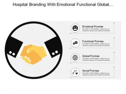 Hospital Branding With Emotional Functional Global And Social