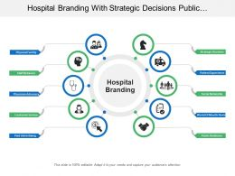 Hospital Branding With Strategic Decisions Public Relations And Physician Advocacy
