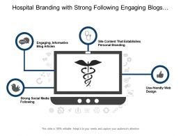 Hospital Branding With Strong Following Engaging Blogs And Personal Branding