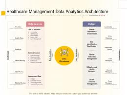 Hospital Business Plan Healthcare Management Data Analytics Architecture Ppt Template