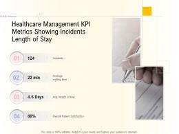 Hospital Business Plan Healthcare Management KPI Metrics Showing Incidents Length Of Stay Ppt Themes