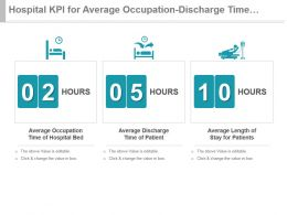 Hospital Kpi For Average Occupation Discharge Time Patient Stay Time Ppt Slide