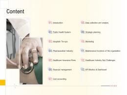 Hospital Management Business Plan Content Ppt Powerpoint Presentation Gallery Graphics