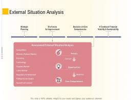 Hospital Management Business Plan External Situation Analysis Ppt Show