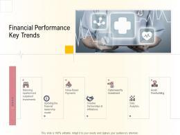 Hospital Management Business Plan Financial Performance Key Trends Ppt Smartart
