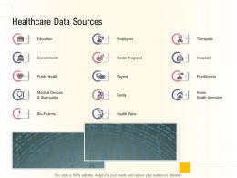 Hospital Management Business Plan Healthcare Data Sources Ppt Clipart
