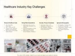 Hospital Management Business Plan Healthcare Industry Key Challenges Ppt Themes