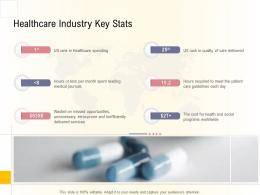 Hospital Management Business Plan Healthcare Industry Key Stats Ppt Powerpoint Formats