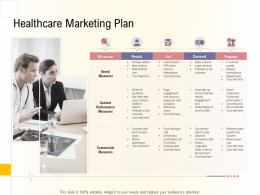 Hospital Management Business Plan Healthcare Marketing Plan Ppt Graphics