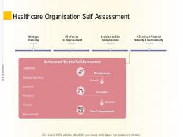 Hospital Management Business Plan Healthcare Organisation Self Assessment Ppt Ideas