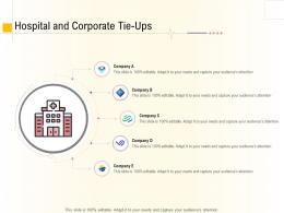 Hospital Management Business Plan Hospital And Corporate Tie Ups Ppt Inspiration