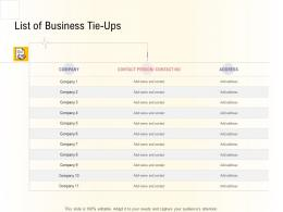 Hospital Management Business Plan List Of Business Tie Ups Ppt Powerpoint Rules