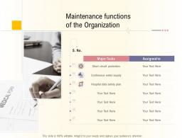 Hospital Management Business Plan Maintenance Functions Of The Organization Ppt Pictures