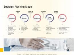 Hospital Management Business Plan Strategic Planning Model Ppt Powerpoint Microsoft