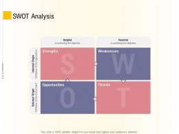 Hospital Management Business Plan Swot Analysis Ppt Powerpoint Ideas