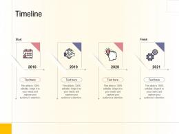 Hospital Management Business Plan Timeline Ppt Powerpoint Presentation Show