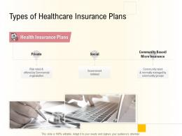 Hospital Management Business Plan Types Of Healthcare Insurance Plans Ppt Powerpoint Designs