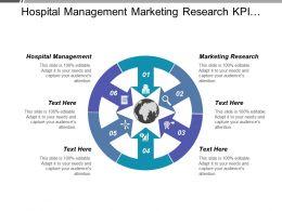 Hospital Management Marketing Research Kpi Performance Metrics Digital Marketing Cpb
