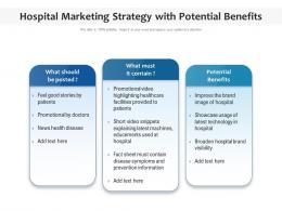 Hospital Marketing Strategy With Potential Benefits