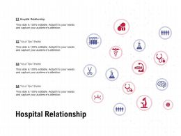 Hospital Relationship Ppt Powerpoint Presentation Infographic Template Images