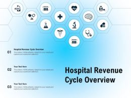 Hospital Revenue Cycle Overview Ppt Powerpoint Presentation Icon Aids