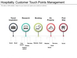 Hospitality Customer Touch Points Management Ppt Sample File