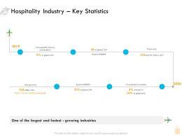 Hospitality Industry Key Statistics Ppt Powerpoint Presentation Model Icons