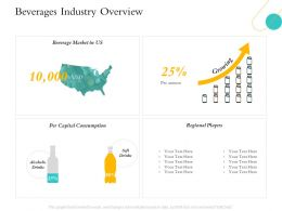 Hospitality Management Beverages Industry Overview Regional Players Ppts Layouts