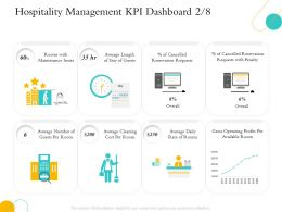 Hospitality Management Hospitality Management Kpi Dashboard Reservation Ppts Shows