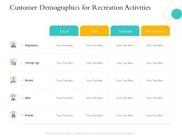 Hospitality Management Industry Customer Demographics For Recreation Activities Ppts Slides
