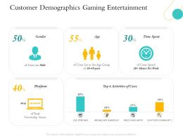 Hospitality Management Industry Customer Demographics Gaming Entertainment Ppts Icons
