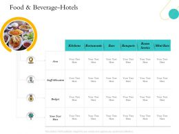 Hospitality Management Industry Food And Beverage Hotels Staff Allocation Ppts Summary