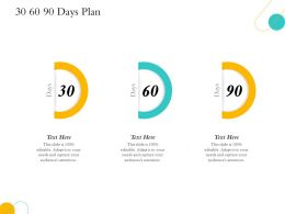 Hospitality Management Industry Overview 30 60 90 Days Plan Editable Capture Ppts Shows