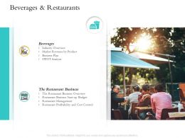 Hospitality Management Industry Overview Beverages And Restaurants Cost Control Ppts Model