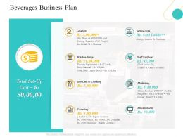Hospitality Management Industry Overview Beverages Business Plan Service Area Ppts Icons