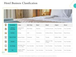 Hospitality Management Industry Overview Hotel Business Classification Facilities Ppts Slides