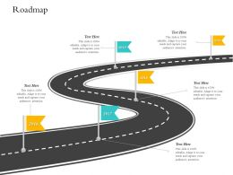 Hospitality Management Industry Overview Roadmap 2016 To 2020 Years Ppts Infuencers