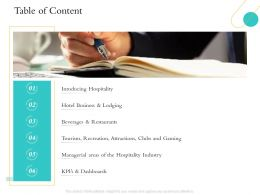 Hospitality Management Industry Overview Table Of Content Inroducing Hospitality Ppts Ideas