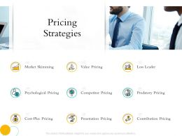 Hospitality Management Industry Pricing Strategies Psychological Pricing Ppts Design