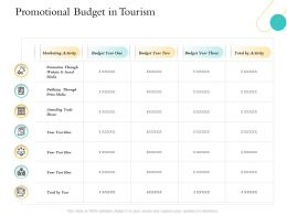 Hospitality Management Industry Promotional Budget In Tourism Print Media Ppts Slides