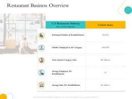 Hospitality Management Industry Restaurant Business Overview Average Sales Ppts Design